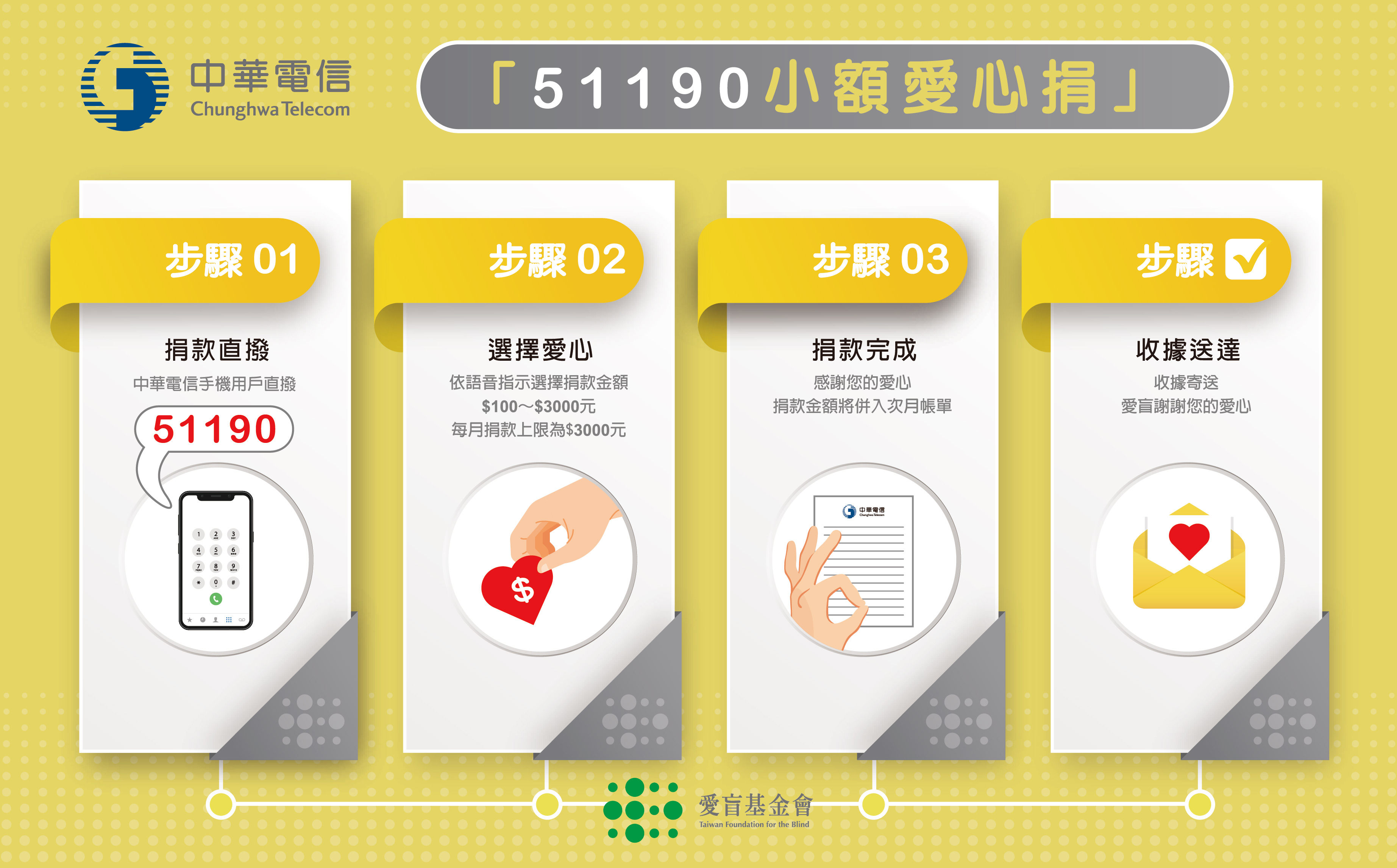 中華電信小額愛心捐操作步驟