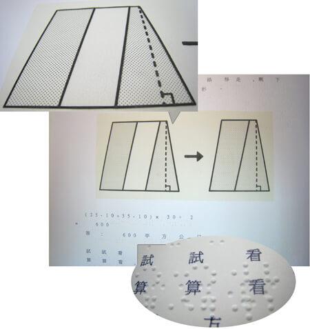雙視教科書圖