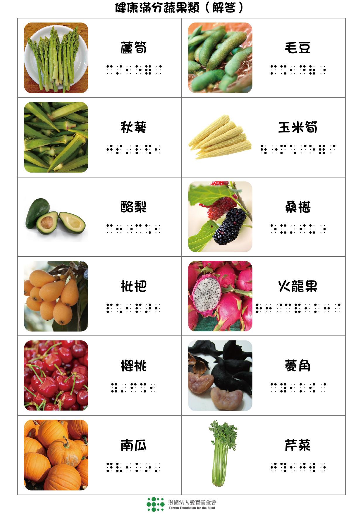 健康滿分蔬果類
