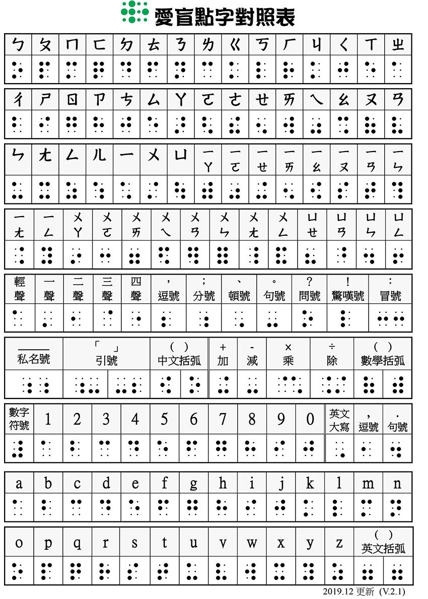 點字符號對照表